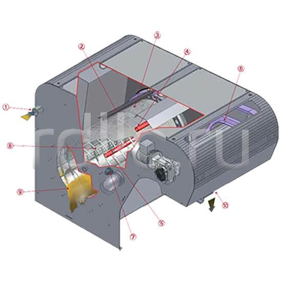 Самоочищающаяся установка фильтрации СОЖ барабанного типа Spin. Принцип действия